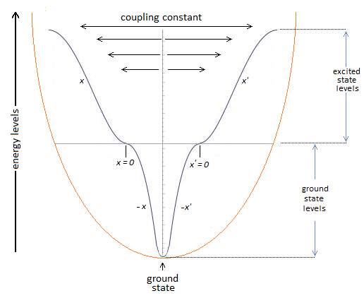 ground-state-coupling-constant.png